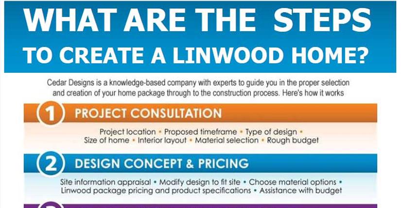 Steps to Create a Linwood Home