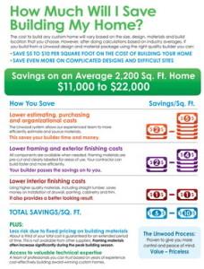 save-building-linwood-home-infographics